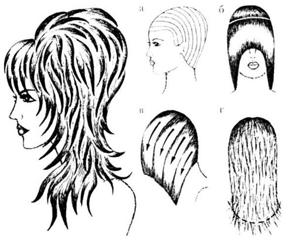 Выпадение волос у женщин лечение в домашних условиях отзывы
