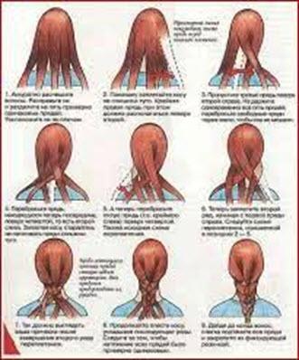 Процесс плетение объемной косы